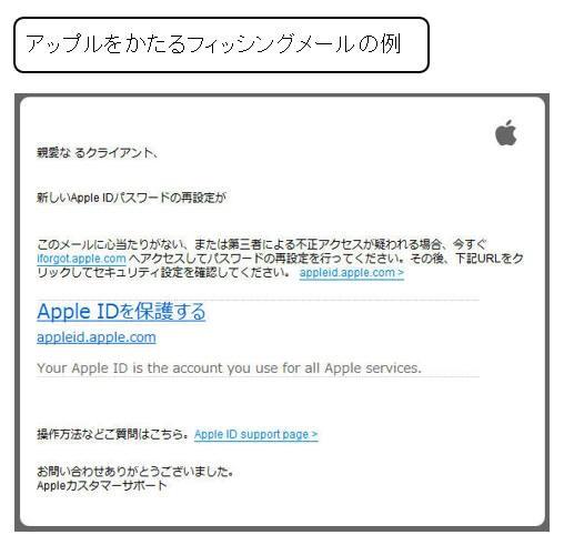 アップルをかたるフィッシングメールの例
