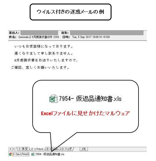 ウイルス付きの迷惑メールの例