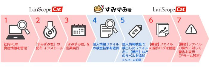 sumizumikun_img3